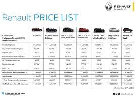 toyota vehicles price list gst honda proton toyota renault announce new prices autoworld