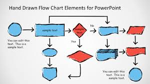 Fishbone Diagram Template Ppt by Hand Drawn Flow Chart Template For Powerpoint Hand Drawn And