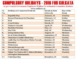 list of compulsory restricted holidays for the year 2016 for