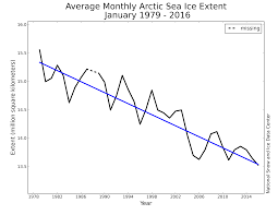 analysis arctic sea ice news and analysis page 4