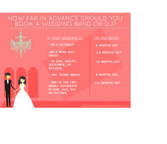 wedding band or dj how far in advance should you book a band or dj