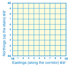 geographyalltheway com six figure grid references