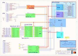 schematics solar orbiter lfr redmine