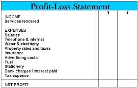 Excel Profit And Loss Template Free Printable Profit And Loss Statement Format Excel Word Pdf