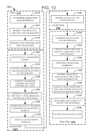 patent us20120265726 automated data warehouse migration google