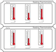 reading thermometers exit ticket by miss cranor tpt