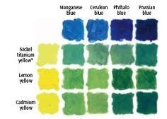 glazing chart for oil painting from the oil painting book by