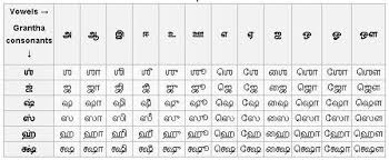 25 answers how to learn the tamil language quora
