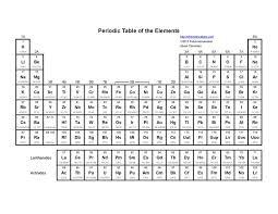 Diamond Periodic Table Periodic Table Diamond Symbol Periodic Tables
