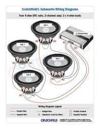 amplifier wiring diagrams car audio audio and cars