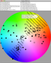 gamesworkshop color wheel bit outdated but still helpful
