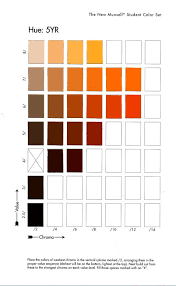 30 best munsell colour plates images on pinterest color theory