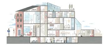home design architects aia home design trends survey aia