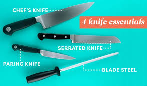 Knives For Kitchen Use Everything You Need To Know To Buy Your First Knife Confetti Kitchen