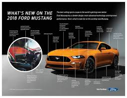Ford Raptor Manual Transmission - 2018 mustang refresh released 2018 mustang photos cj pony parts