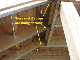 why new construction houses need to be inspected by private home