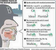 Boston Accent Memes - 111 best bahston talk images on pinterest boston strong boston