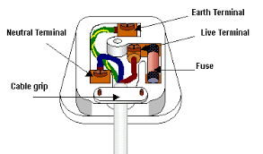 gcse science safety in mains circuits wikibooks open books for