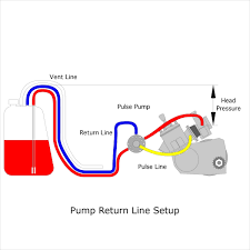 lost enduros shifter kart fuel system primer