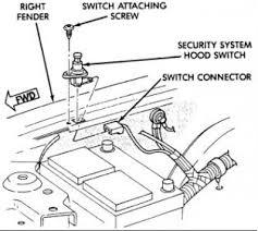 2005 hyundai tucson electrical problems panic alarm goes when i lock the car 2007 hyundai tucson