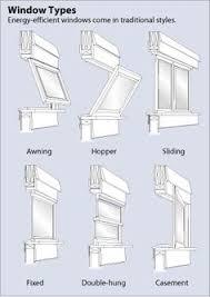 door window floor plan symbols id references information etc