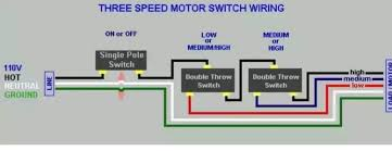 furnace fan switch wiring squirrel cage blower wiring diagram wiring diagram