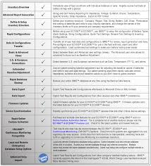 List Of Software by Ibms Companion Software Free Download Software Firmware