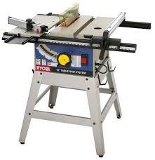 Contractor Table Saw Reviews Contractor Style Table Saws Canadian Woodworking Magazine