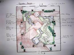layout kitchen garden most interesting garden design layout vegetable garden design