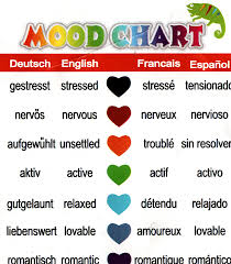 colors for moods file moodchart jpg wikipedia
