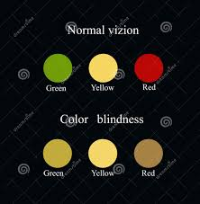 Yellow Red Color Blindness What Is Colour Blindness Eye Clinic London