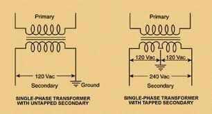 why wye connection why delta connection pumps u0026 systems