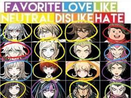 Favorite Character Meme - favorite characters meme i m not original at all