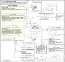 app class dicom application hosting api uml class diagram exle for