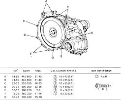 repair guides automatic transaxle transaxle autozone com