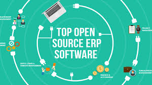 List Of Erp Systems Top Open Source Erp Software Solutions