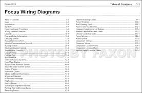 wiring diagram for ford focus se 2010 u2013 the wiring diagram