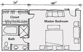 Bathroom Design Tips X Bathroom Closet Combo Works Well - Master bedroom with bathroom design