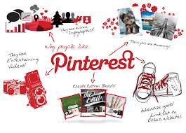 5 effective ways for pinterest marketing pindominator blog