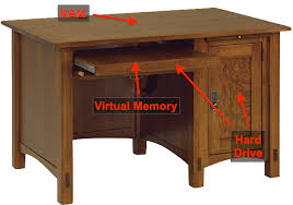 Computer Desk With Storage Space Understanding Ram Versus Hard Drive Space Via An Analogy Cnet