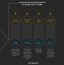 women s international women s day explained vox