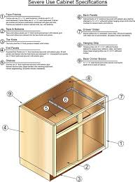 what glue to use on kitchen cabinets severe use cabinets direct cabinets and countertops in