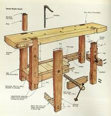 Woodworking Bench Plans Patterns by Pdf Plans Free Work Bench Designs Download Woodworking Birdhouse