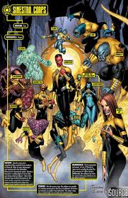all power rings images Sinestro corps green lantern wiki fandom powered by wikia