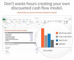 youtube cost analysis excel with pareto chart business insights