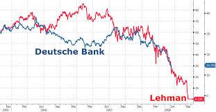 deuts che bank deutsche bank spikes most in 5 years just like lehman did zero