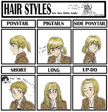 Short Hair Meme - hairstyle meme with armin by gwendoly on deviantart