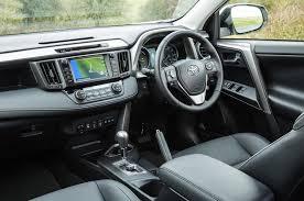 Toyota Rav4 Interior Dimensions Toyota Rav4 Review 2017 Autocar