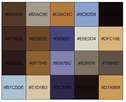 how to build a color palette from any image with r and k means