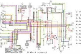 aprilia rs 125 wiring diagram 4k wallpapers